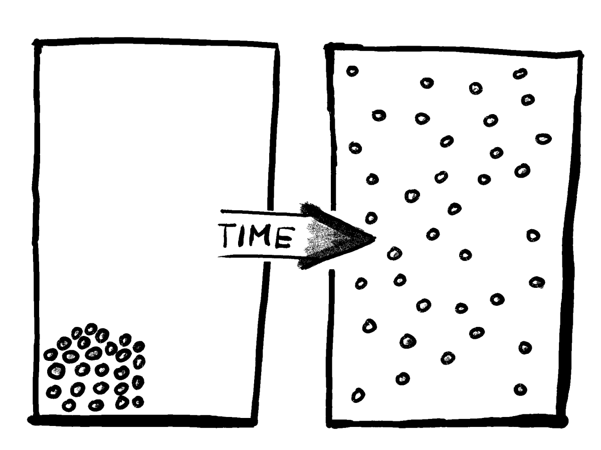 How chaos drives the arrow of time