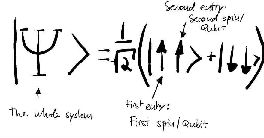 Scotty – Quantum beam me up!